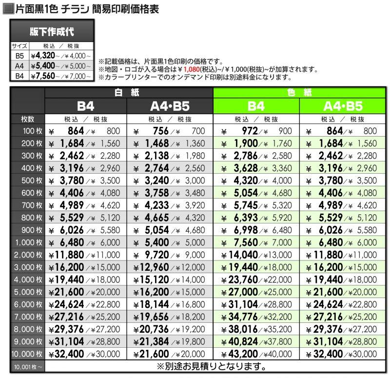 チラシ価格表